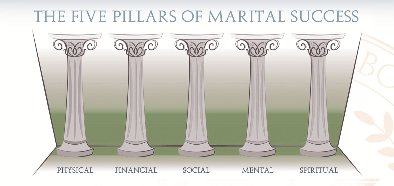 A Four Pillars Strong Marriage Of
